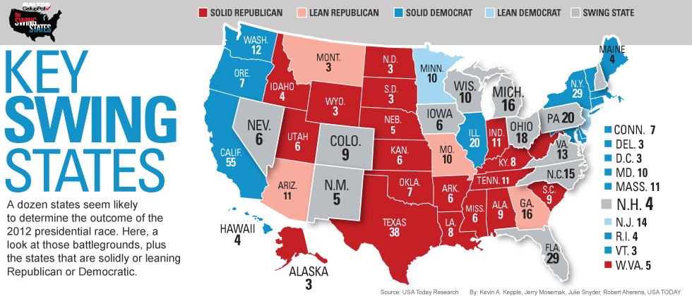 Swing States : Obama, roi des États indécis
